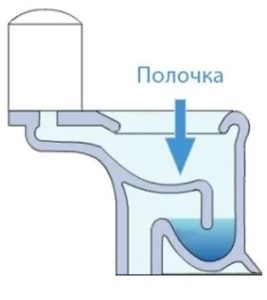 Схема унитаза с полочкой (терельчатый)